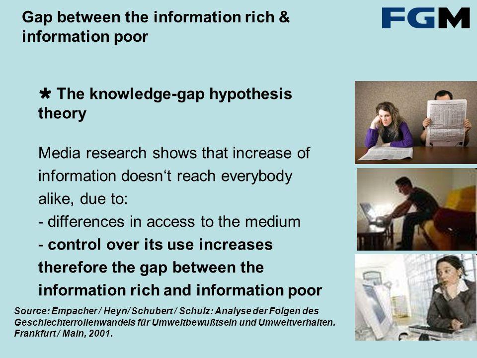 Gap between the information rich & information poor Source: Empacher / Heyn/ Schubert / Schulz: Analyse der Folgen des Geschlechterrollenwandels für U