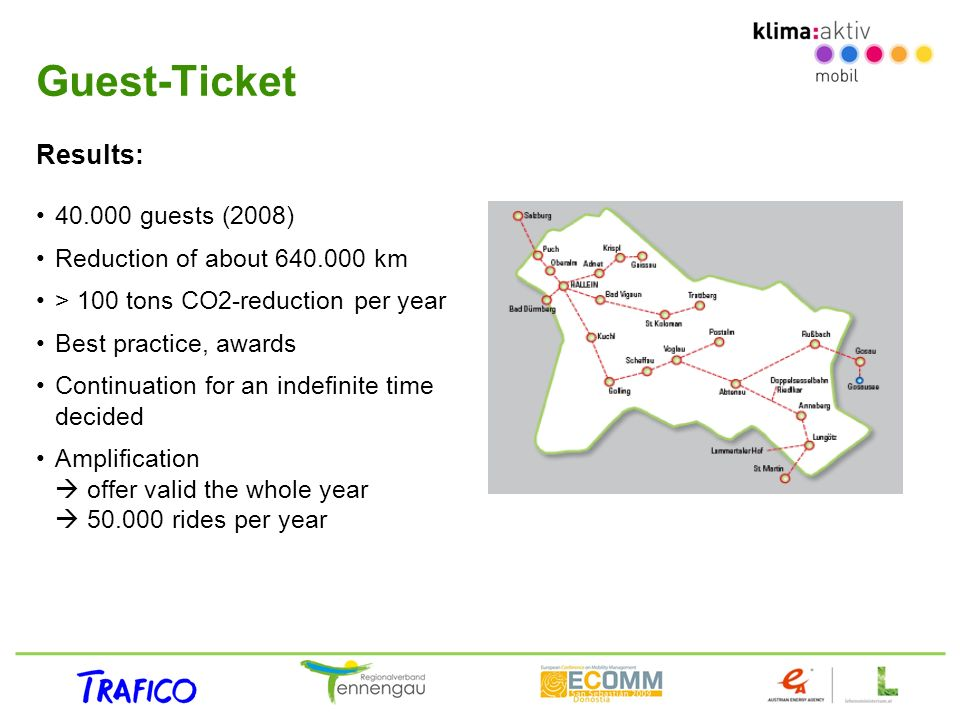 Guest-Ticket Results: 40.000 guests (2008) Reduction of about 640.000 km > 100 tons CO2-reduction per year Best practice, awards Continuation for an i
