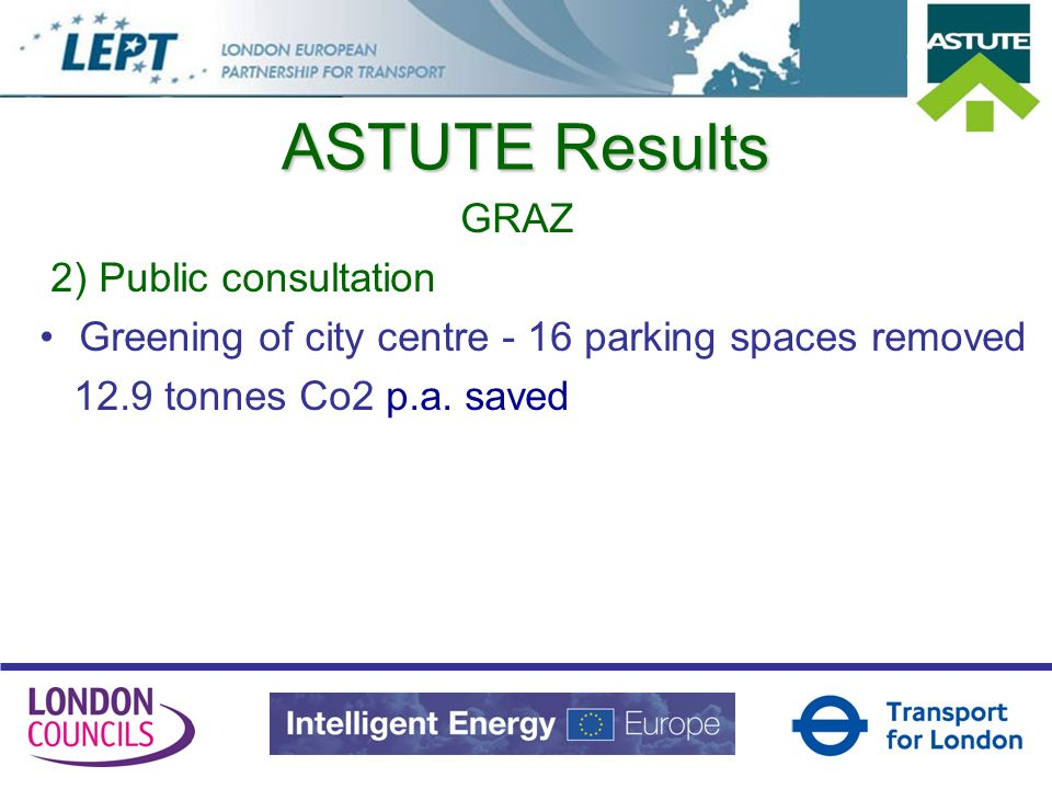 ASTUTE Results GRAZ 2) Public consultation Greening of city centre - 16 parking spaces removed 12.9 tonnes Co2 p.a. saved