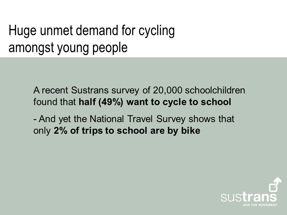Huge unmet demand for cycling amongst young people A recent Sustrans survey of 20,000 schoolchildren found that half (49%) want to cycle to school - A
