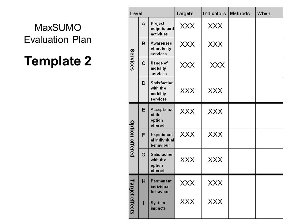 slide 12 MaxSUMO Evaluation Plan Template 2 XXX