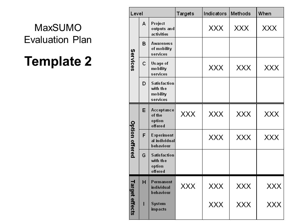 slide 14 MaxSUMO Evaluation Plan Template 2 XXX