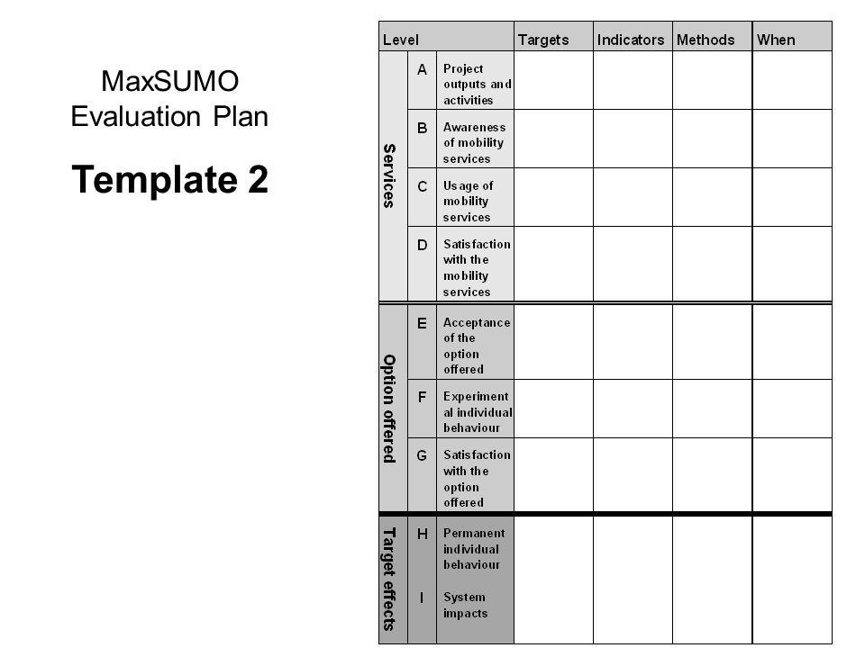 slide 18 MaxSUMO Evaluation Plan Template 2