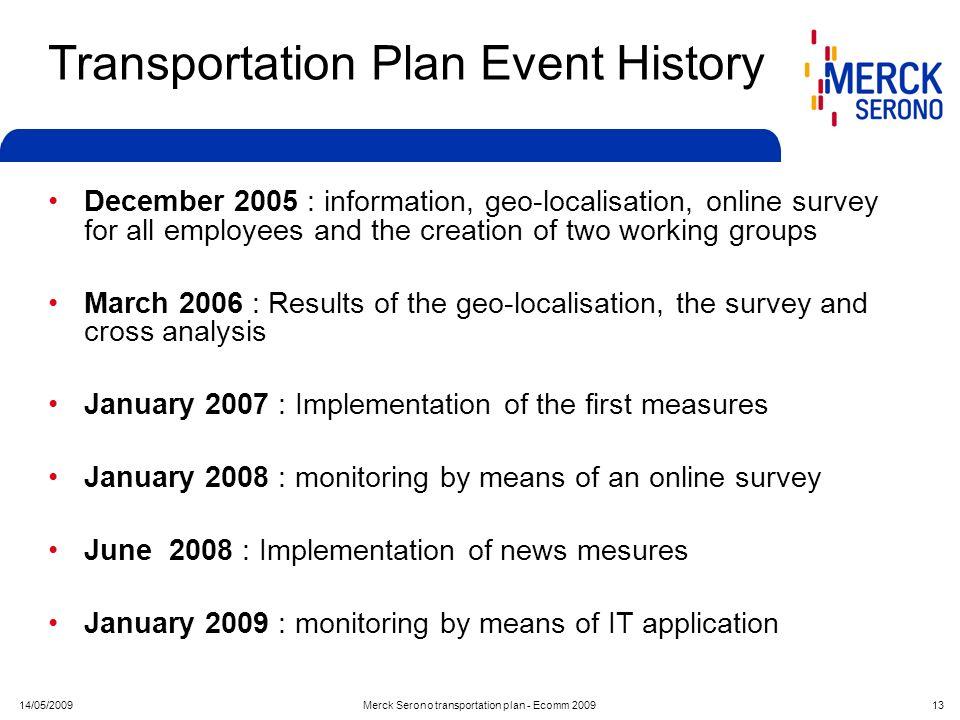 14/05/2009Merck Serono transportation plan - Ecomm 2009 13 Transportation Plan Event History December 2005 : information, geo-localisation, online sur