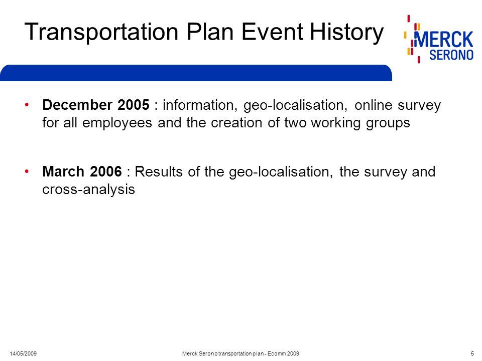 14/05/2009Merck Serono transportation plan - Ecomm 2009 5 Transportation Plan Event History December 2005 : information, geo-localisation, online surv