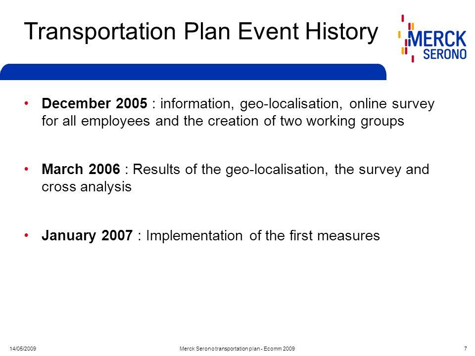 14/05/2009Merck Serono transportation plan - Ecomm 2009 7 Transportation Plan Event History December 2005 : information, geo-localisation, online surv