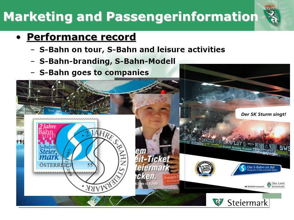 Autor Marketing and Passengerinformation Performance recordPerformance record –S-Bahn on tour, S-Bahn and leisure activities –S-Bahn-branding, S-Bahn-Modell –S-Bahn goes to companies –S-Bahn in traffic message channel