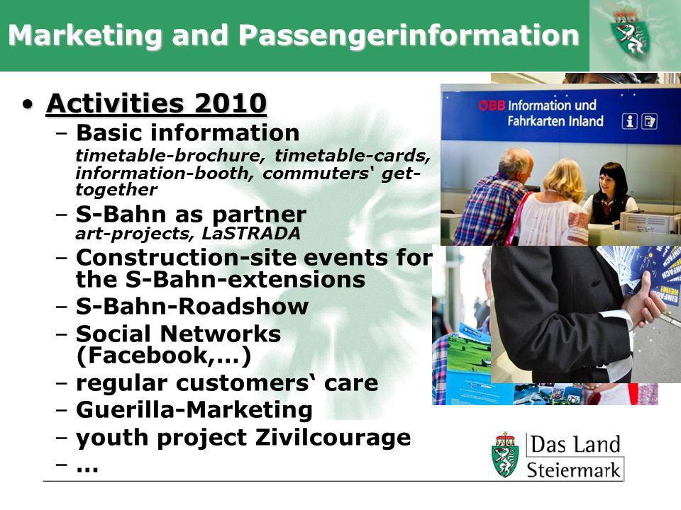 Autor Marketing and Passengerinformation Activities 2010Activities 2010 –Basic information timetable-brochure, timetable-cards, information-booth, commuters get- together –S-Bahn as partner art-projects, LaSTRADA –Construction-site events for the S-Bahn-extensions –S-Bahn-Roadshow –Social Networks (Facebook,…) –regular customers care –Guerilla-Marketing –youth project Zivilcourage –…–…