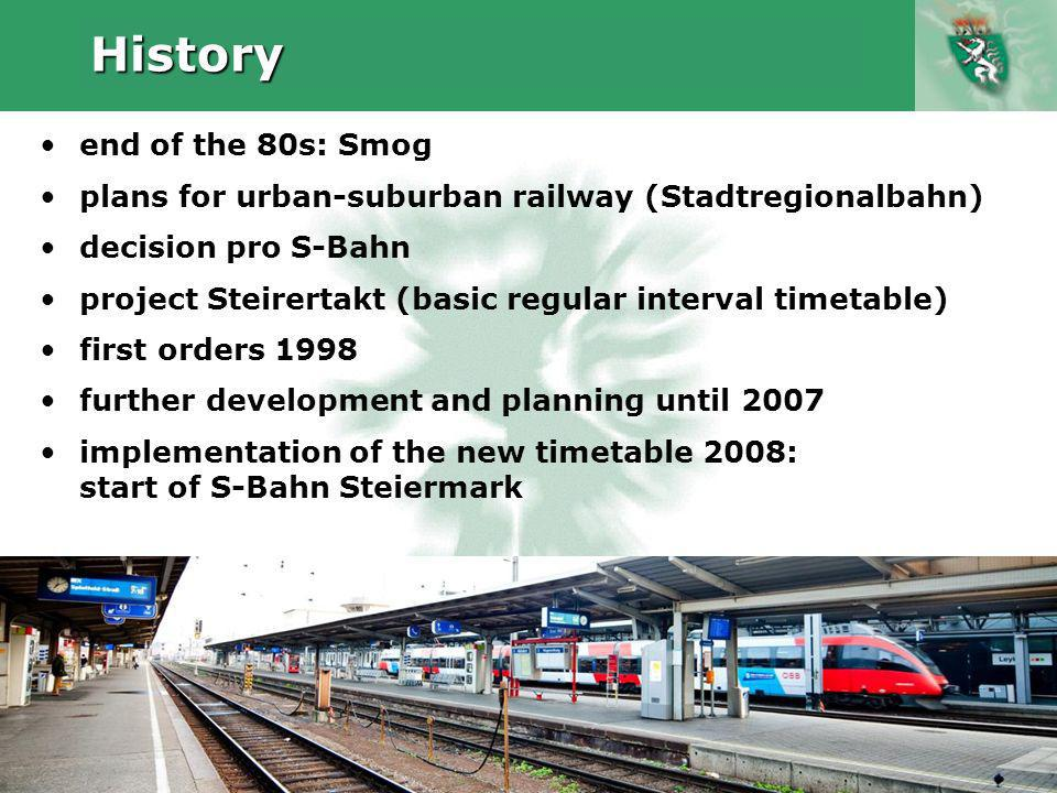 Autor History end of the 80s: Smog plans for urban-suburban railway (Stadtregionalbahn) decision pro S-Bahn project Steirertakt (basic regular interval timetable) first orders 1998 further development and planning until 2007 implementation of the new timetable 2008: start of S-Bahn Steiermark