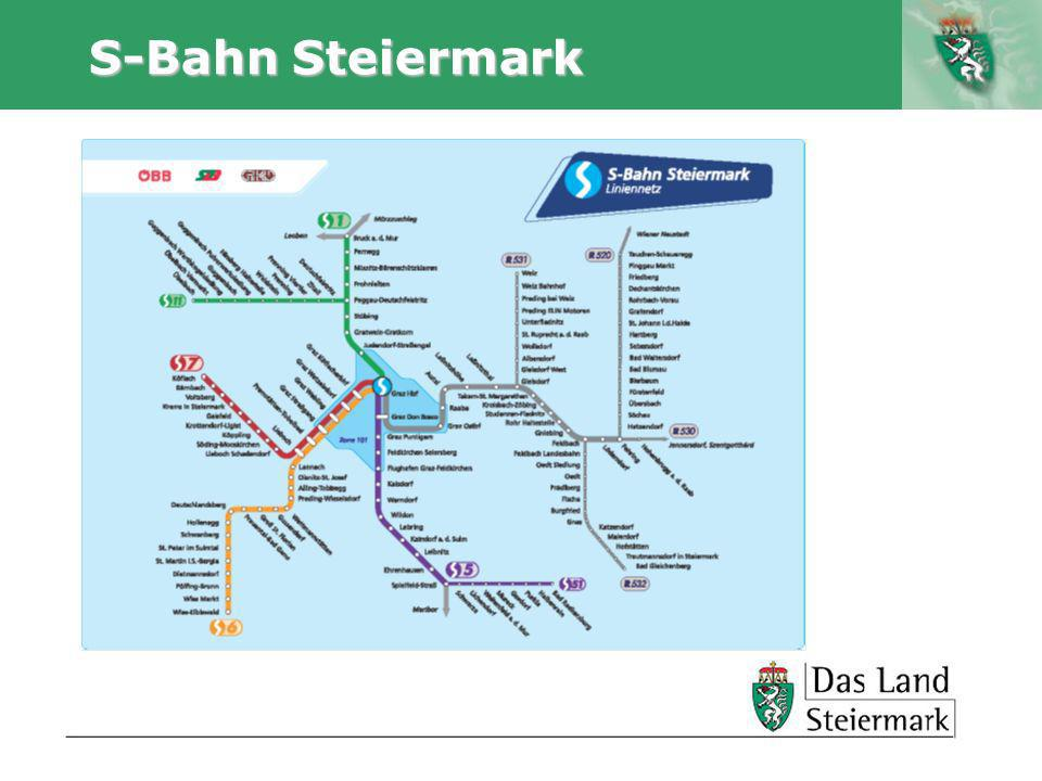 Autor S-Bahn Steiermark