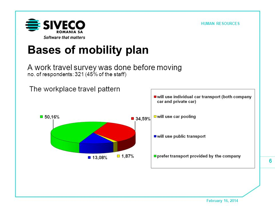 February 16, 2014 HUMAN RESOURCES 6 Bases of mobility plan A work travel survey was done before moving no. of respondents: 321 (45% of the staff)