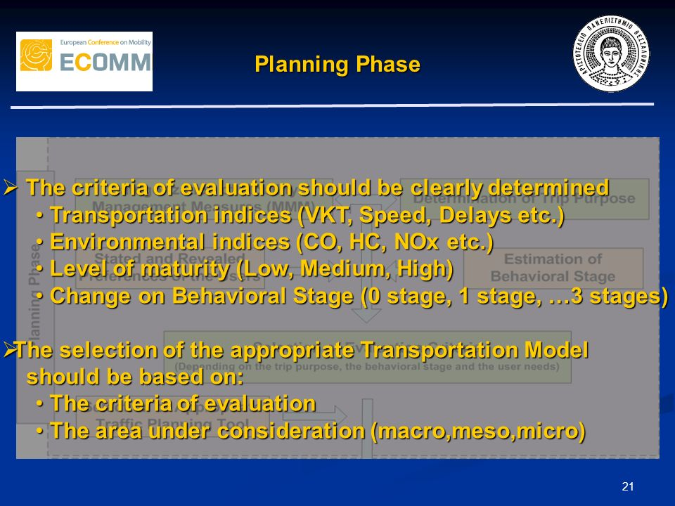 21 Planning Phase The criteria of evaluation should be clearly determined The criteria of evaluation should be clearly determined Transportation indic