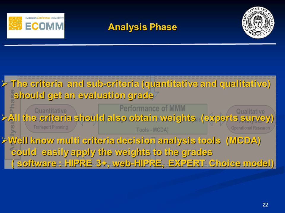 22 Analysis Phase The criteria and sub-criteria (quantitative and qualitative) The criteria and sub-criteria (quantitative and qualitative) should get