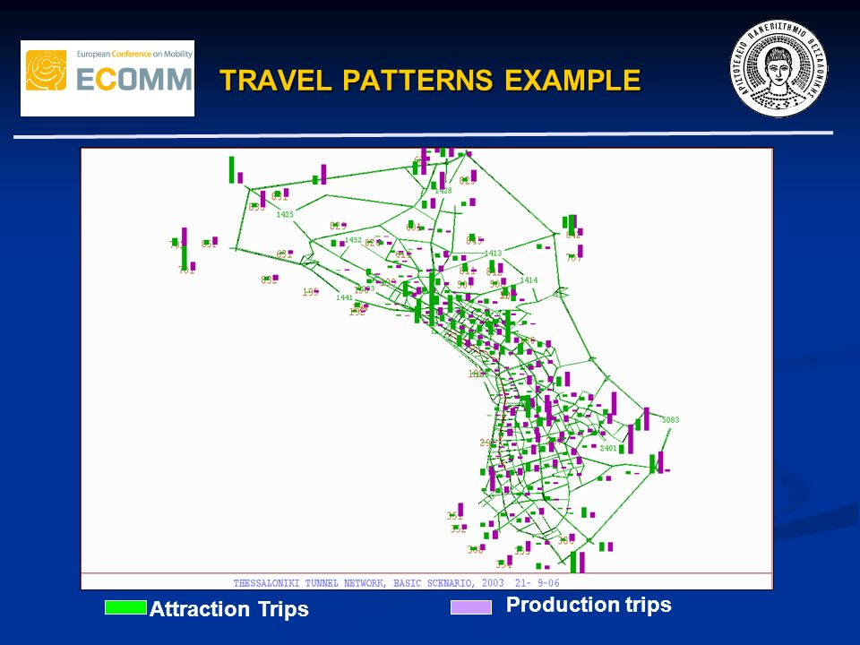 TRAVEL PATTERNS EXAMPLE Production trips Attraction Trips
