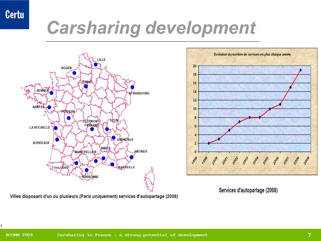 7 ECOMM 2009Carsharing in France : a strong potential of development 7 Carsharing development