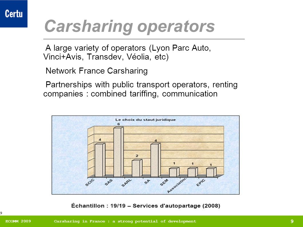 9 ECOMM 2009Carsharing in France : a strong potential of development 9 Carsharing operators A large variety of operators (Lyon Parc Auto, Vinci+Avis,