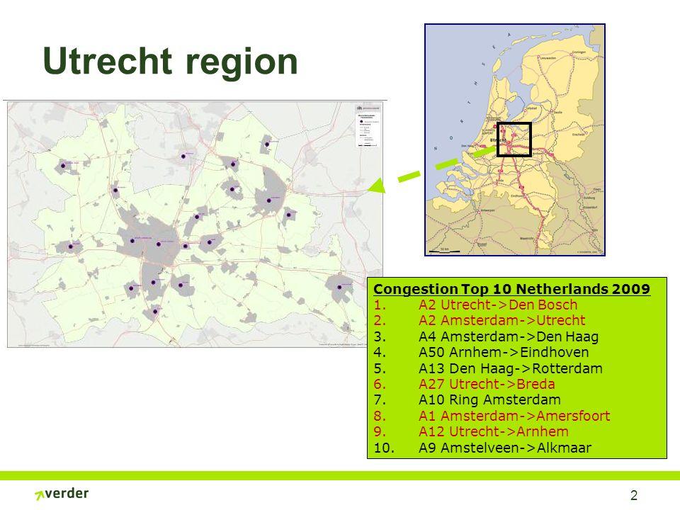 2 Utrecht region Congestion Top 10 Netherlands 2009 1.A2 Utrecht->Den Bosch 2.A2 Amsterdam->Utrecht 3.A4 Amsterdam->Den Haag 4.A50 Arnhem->Eindhoven 5.A13 Den Haag->Rotterdam 6.A27 Utrecht->Breda 7.A10 Ring Amsterdam 8.A1 Amsterdam->Amersfoort 9.A12 Utrecht->Arnhem 10.A9 Amstelveen->Alkmaar