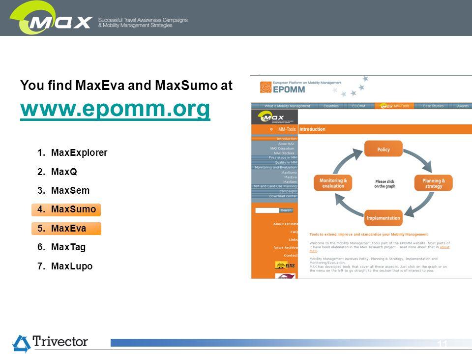 You find MaxEva and MaxSumo at www.epomm.org 11 1.MaxExplorer 2.MaxQ 3.MaxSem 4.MaxSumo 5.MaxEva 6.MaxTag 7.MaxLupo