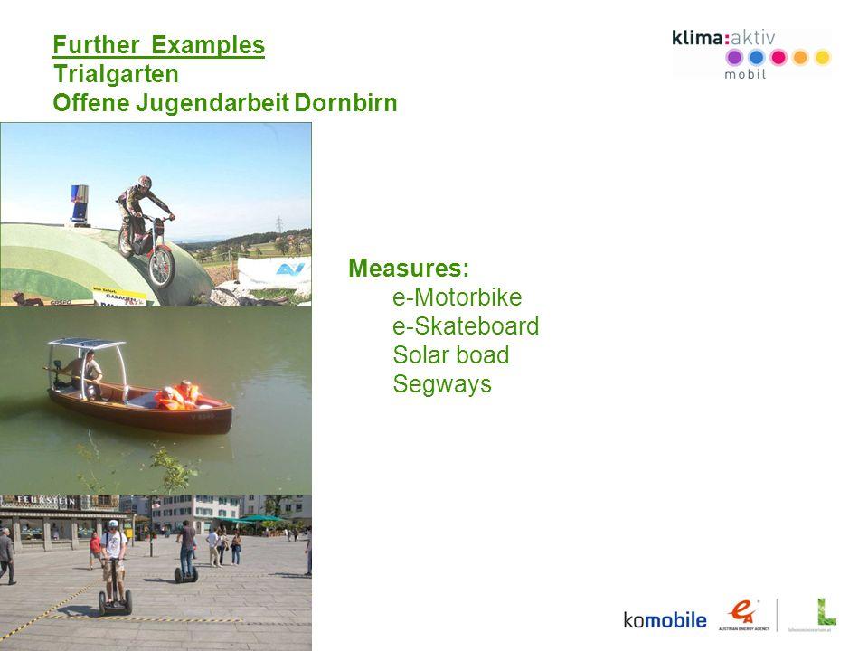 Further Examples Trialgarten Offene Jugendarbeit Dornbirn Measures: e-Motorbike e-Skateboard Solar boad Segways