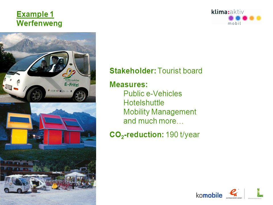 Example 1 Werfenweng Stakeholder: Tourist board Measures: Public e-Vehicles Hotelshuttle Mobility Management and much more… CO 2 -reduction: 190 t/year