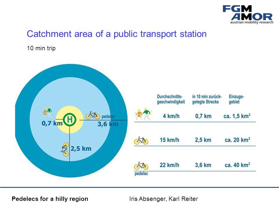 Mobilitätsmanagement Pedelecs for a hilly region Iris Absenger, Karl Reiter % Catchment area of a public transport station 10 min trip