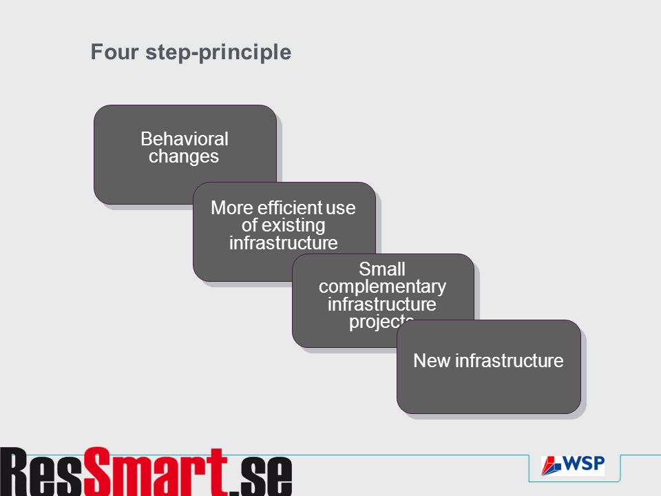 Four step-principle Behavioral changes More efficient use of existing infrastructure Small complementary infrastructure projects New infrastructure
