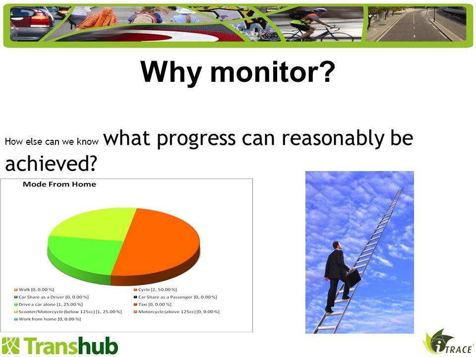 Why monitor? How else can we know what progress can reasonably be achieved?