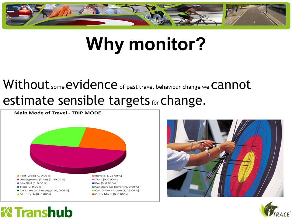 Why monitor? Without some evidence of past travel behaviour change we cannot estimate sensible targets for change.