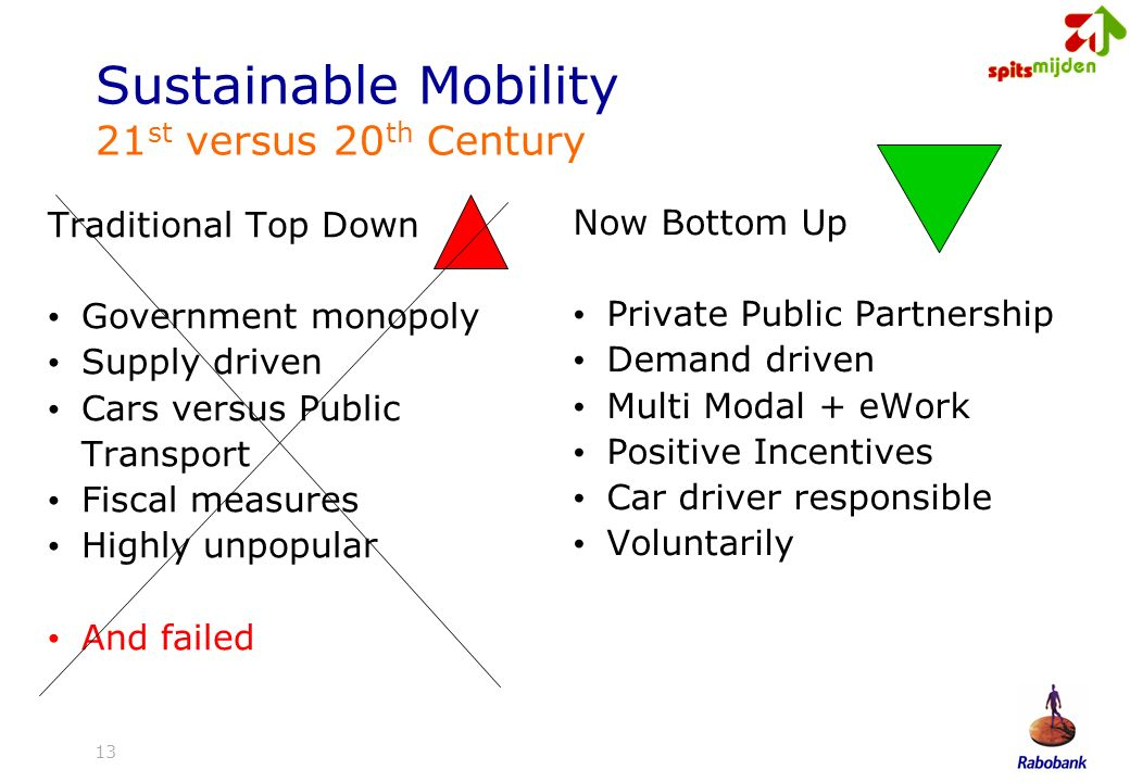 13 Sustainable Mobility 21 st versus 20 th Century Traditional Top Down Government monopoly Supply driven Cars versus Public Transport Fiscal measures Highly unpopular And failed Now Bottom Up Private Public Partnership Demand driven Multi Modal + eWork Positive Incentives Car driver responsible Voluntarily