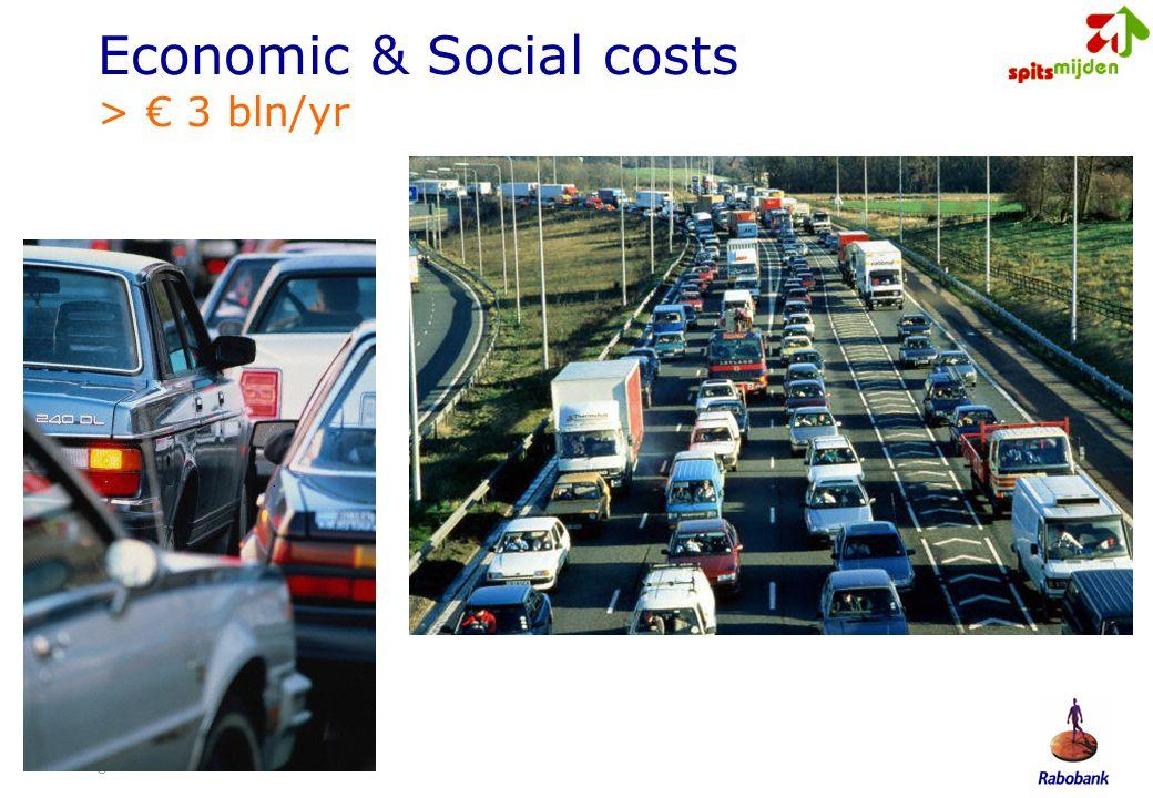 8 Economic & Social costs > 3 bln/yr