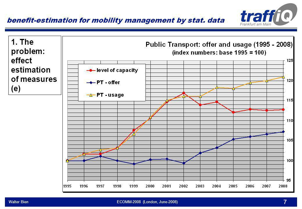benefit-estimation for mobility management by stat.