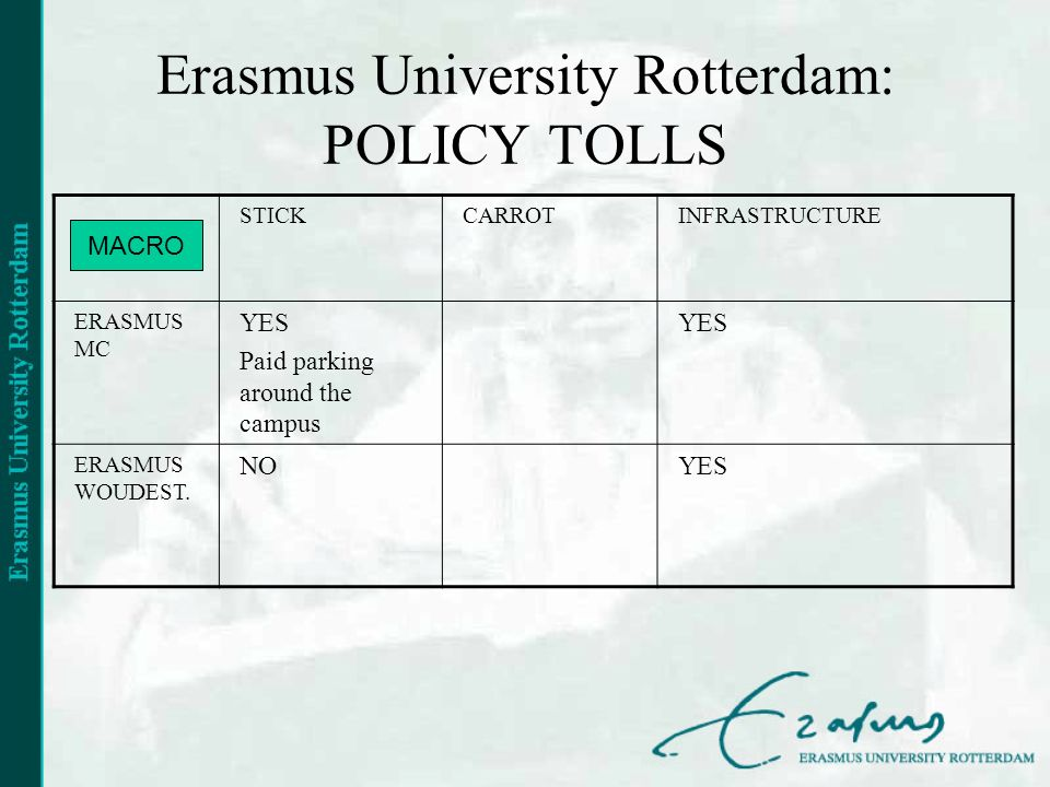 Erasmus University Rotterdam: POLICY TOLLS STICKCARROTINFRASTRUCTURE ERASMUS MC YES Paid parking around the campus YES ERASMUS WOUDEST.