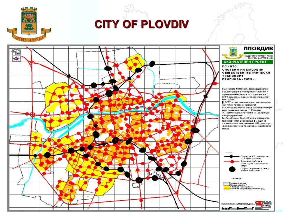 15 CITY OF PLOVDIV