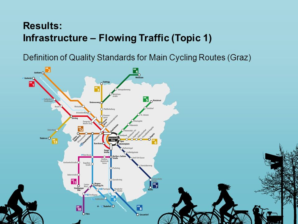 Results: Infrastructure – Flowing Traffic (Topic 1) Definition of Quality Standards for Main Cycling Routes (Graz)