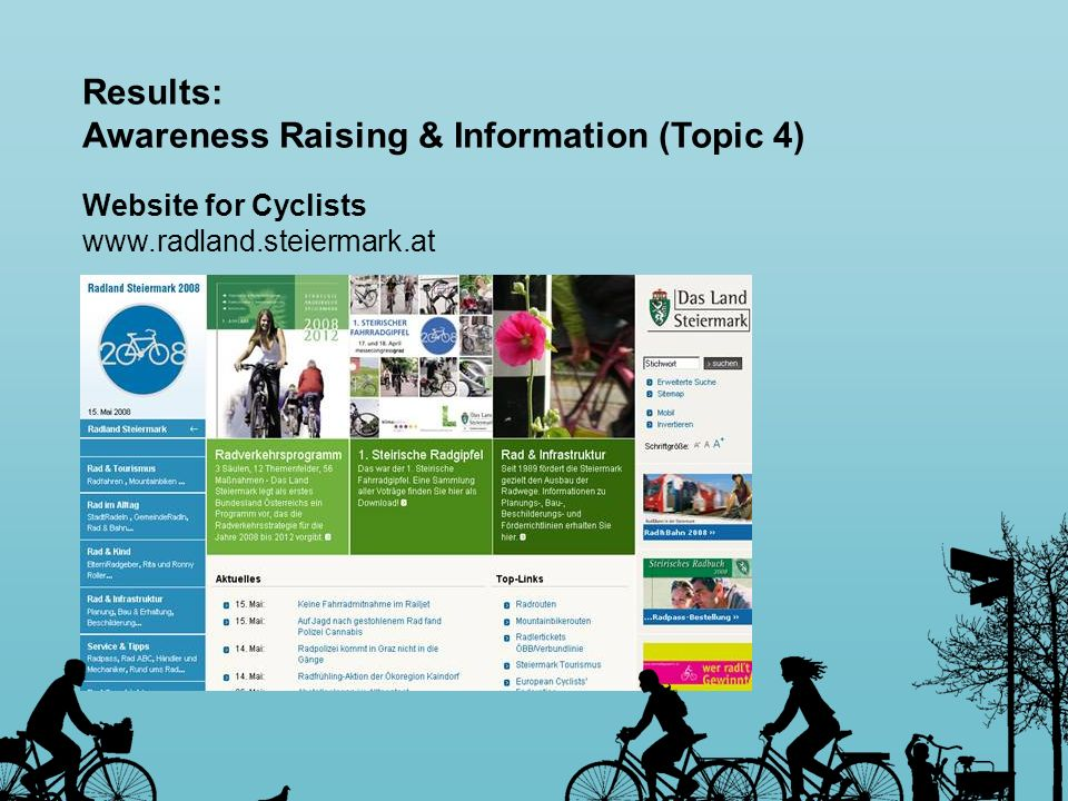 Results: Awareness Raising & Information (Topic 4) Website for Cyclists www.radland.steiermark.at
