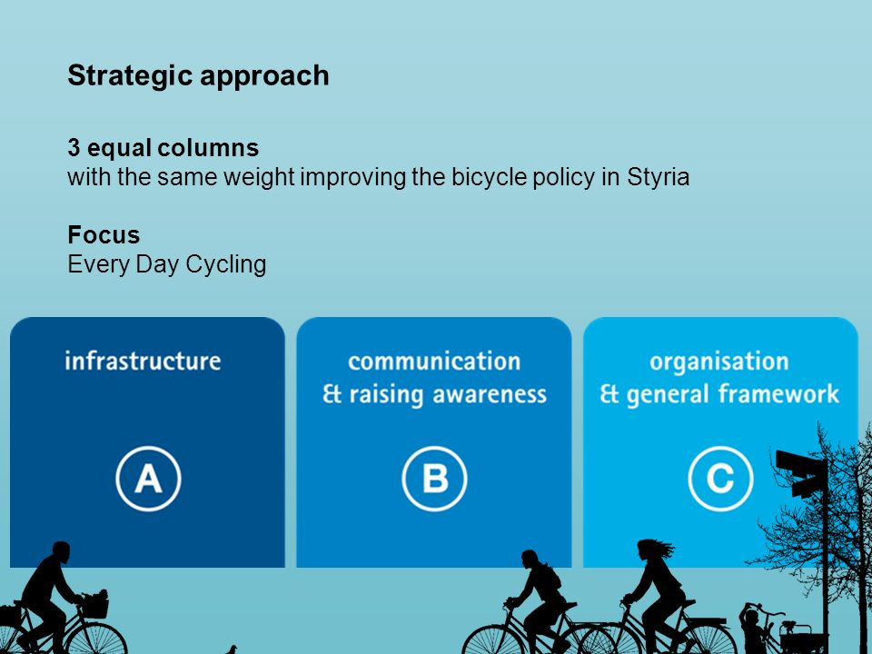 Strategic approach 3 equal columns with the same weight improving the bicycle policy in Styria Focus Every Day Cycling