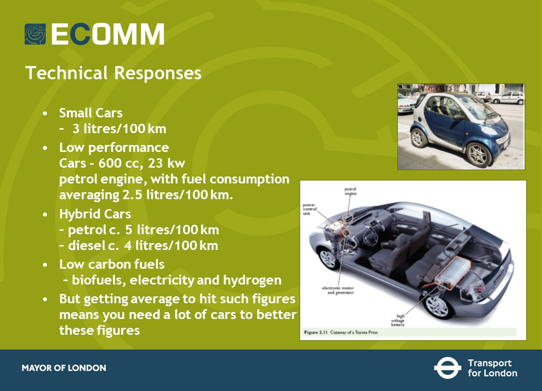 Technical Responses Small Cars – 3 litres/100 km Low performance Cars - 600 cc, 23 kw petrol engine, with fuel consumption averaging 2.5 litres/100 km