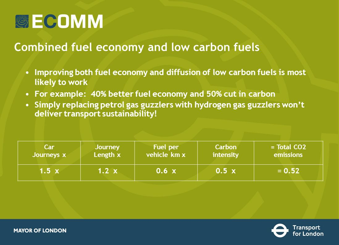 Combined fuel economy and low carbon fuels Improving both fuel economy and diffusion of low carbon fuels is most likely to work For example: 40% bette