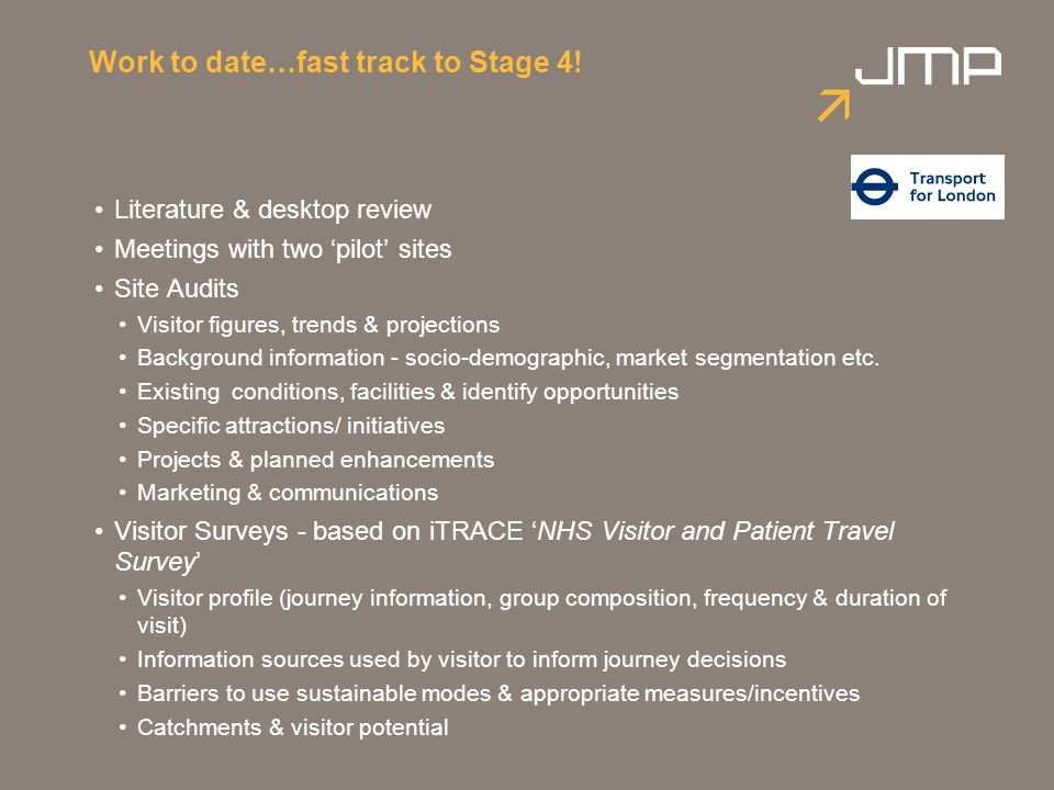 Work to date…fast track to Stage 4! Literature & desktop review Meetings with two pilot sites Site Audits Visitor figures, trends & projections Backgr