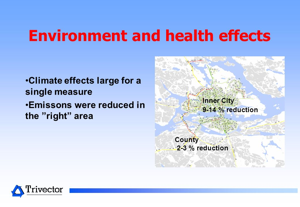 Environment and health effects Climate effects large for a single measure Emissons were reduced in the right area Inner City 9-14 % reduction County 2-3 % reduction