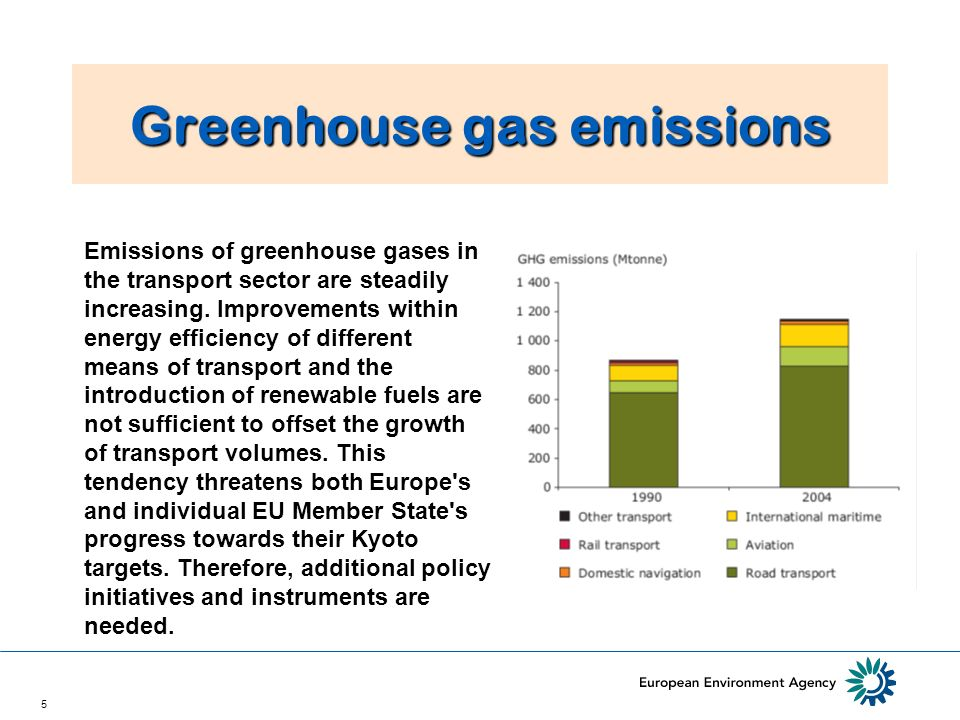 5 Greenhouse gas emissions Emissions of greenhouse gases in the transport sector are steadily increasing.