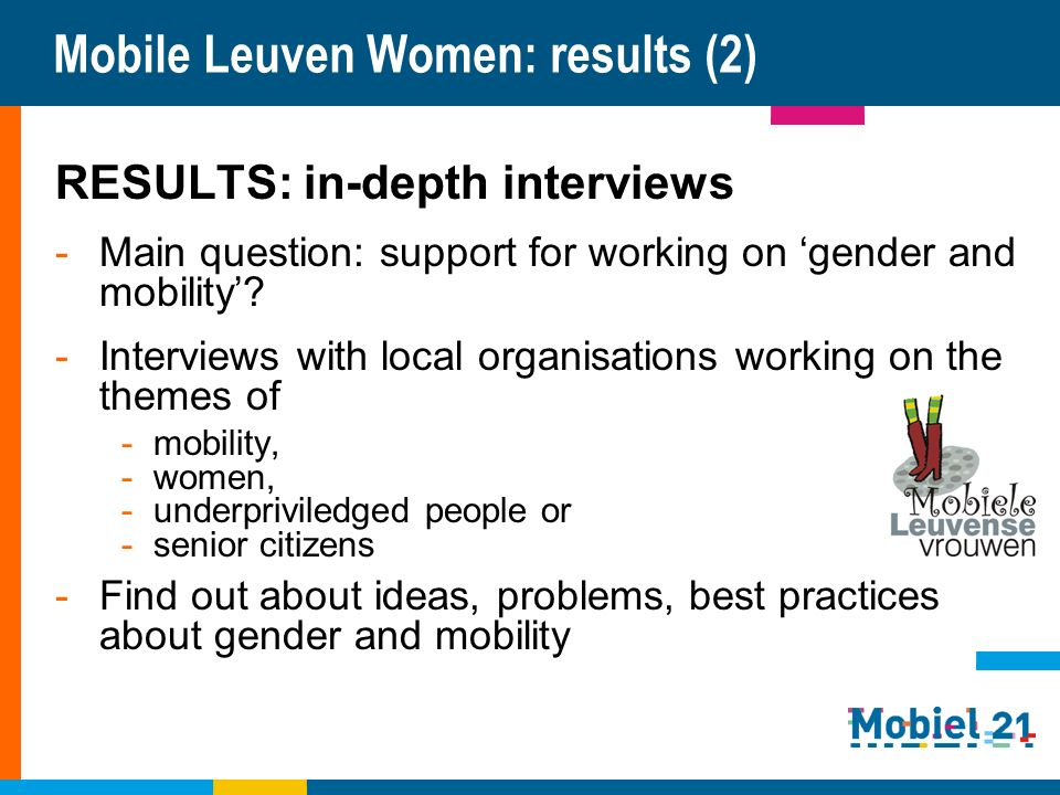 Mobile Leuven Women: results (2) RESULTS: in-depth interviews -Main question: support for working on gender and mobility? -Interviews with local organ