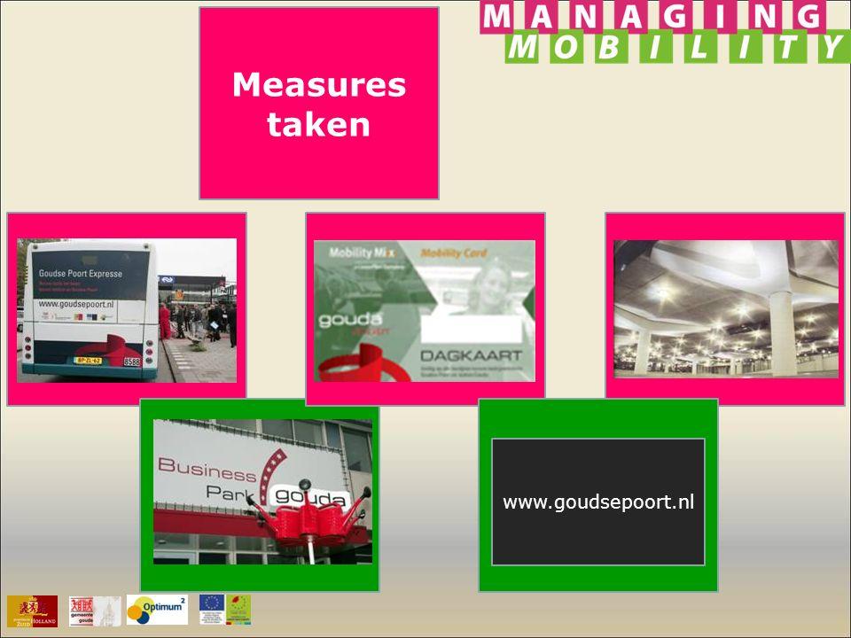 Measures taken www.goudsepoort.nl