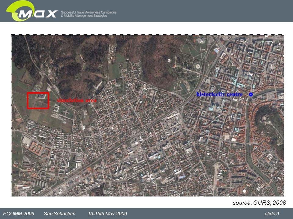 ECOMM 2009 San Sebastián 13-15th May 2009 slide 20 Aljaž Plevnik Urban Planning Institute Trnovski pristan 2 Ljubljana, Slovenia aljazp@uirs.si www.uirs.si THANK YOU!
