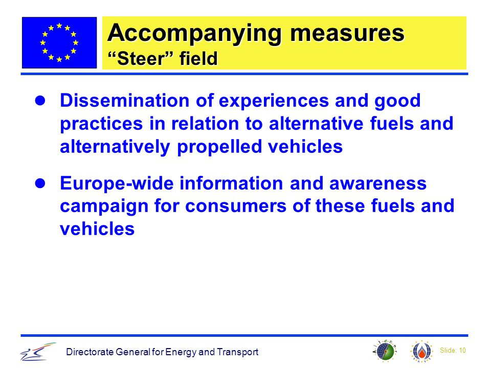 Slide: 10 Directorate General for Energy and Transport Accompanying measures Steer field Dissemination of experiences and good practices in relation to alternative fuels and alternatively propelled vehicles Europe-wide information and awareness campaign for consumers of these fuels and vehicles