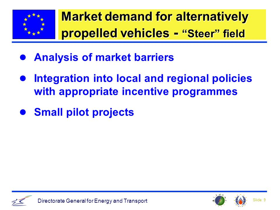 Slide: 9 Directorate General for Energy and Transport Market demand for alternatively propelled vehicles - Steer field Analysis of market barriers Int