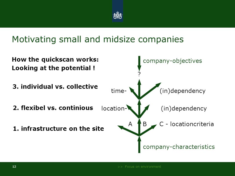 >> Focus on environment 12 Motivating small and midsize companies How the quickscan works: Looking at the potential ! A B C - locationcriteria locatio