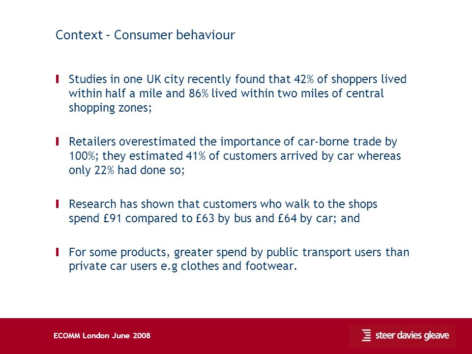 ECOMM London June 2008 Context – Consumer behaviour Ι Studies in one UK city recently found that 42% of shoppers lived within half a mile and 86% live