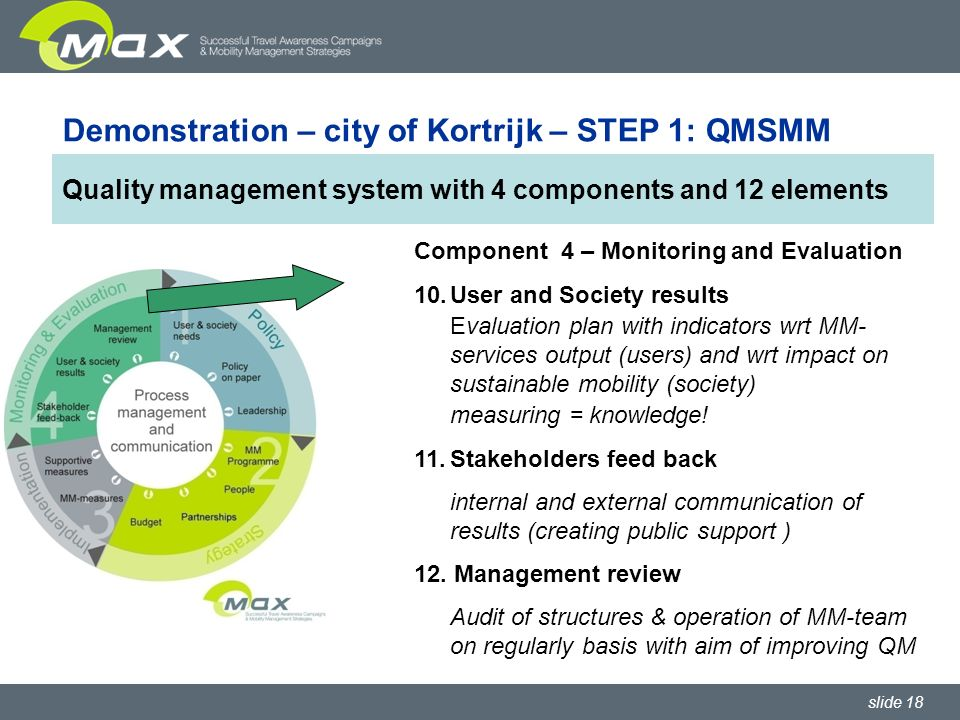 slide 18 Demonstration – city of Kortrijk – STEP 1: QMSMM Component 4 – Monitoring and Evaluation 10.User and Society results Evaluation plan with ind