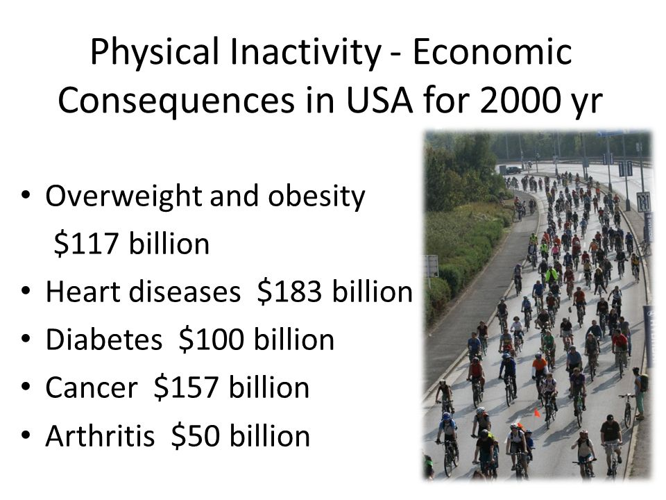 Physical Inactivity - Economic Consequences in USA for 2000 yr Overweight and obesity $117 billion Heart diseases $183 billion Diabetes $100 billion Cancer $157 billion Arthritis $50 billion